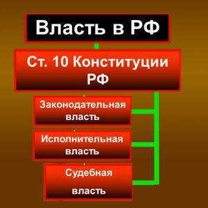 Органы власти Кириллова