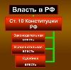 Органы власти в Кириллове